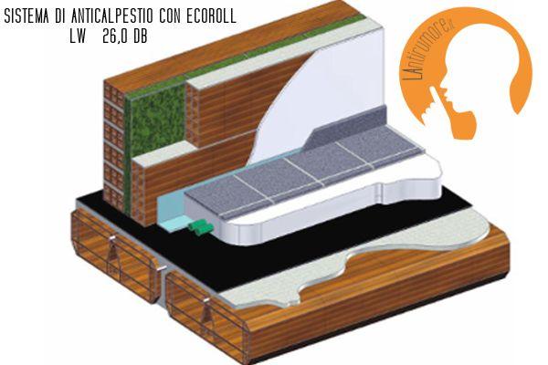 In primo piano Ecoroll un anticalpestio che viene prodotto mediante gli scarti. Adatto per edifici, scuole,alberghi. Antivibrante per attenuare la rumorosità strutturale: Maggiori in foto e scheda in pdf da scaricare: http://www.lantirumore.it/…/anti…/ecoroll-gomma-vulcanizzata
