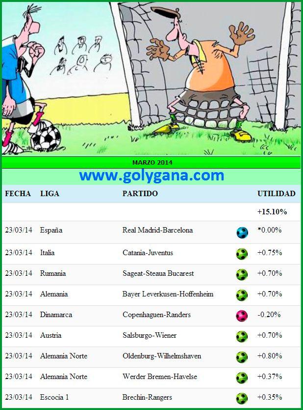 BALANCE MARZO 23 DE 2014 www.golygana.com Apuesta por tu éxito!