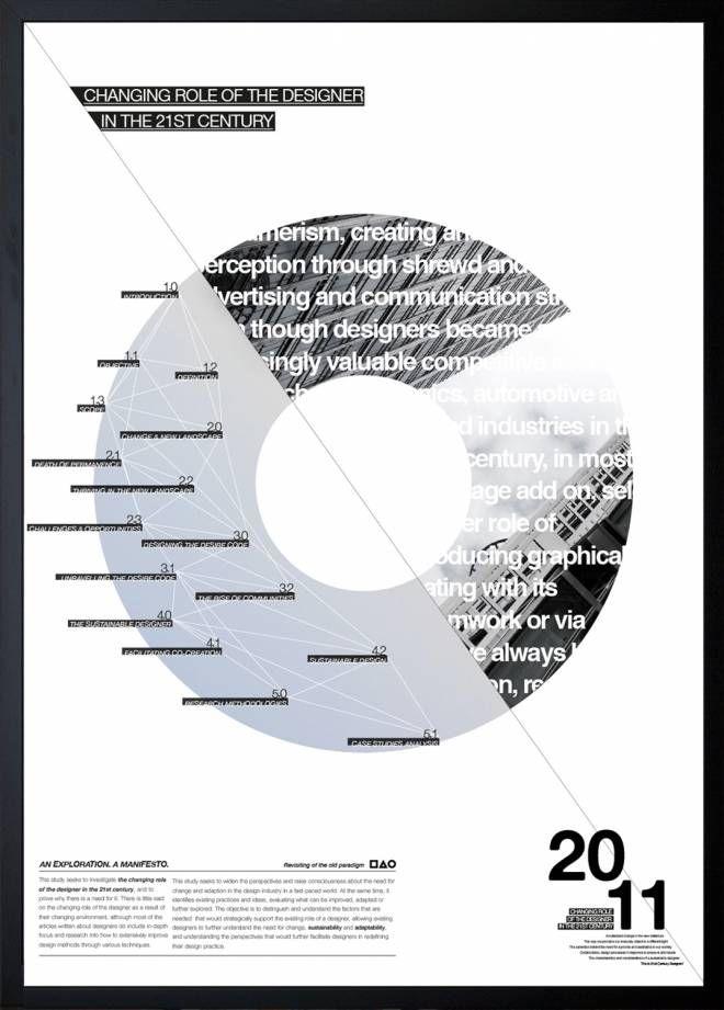 The Designer, Poster 1
