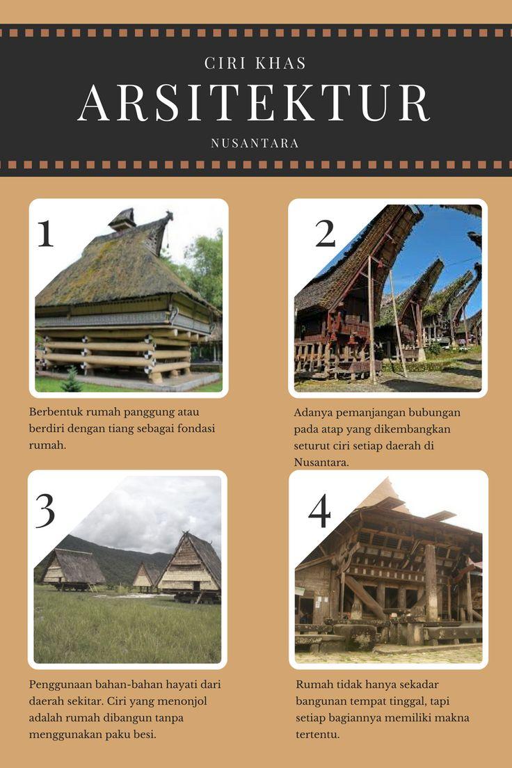Ciri-ciri umum arsitektur rumah tradisional Nusantara.