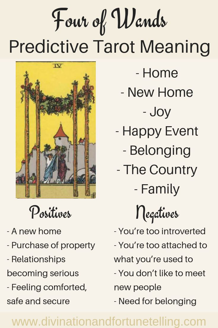 Future tarot meanings four of wands tarot meanings