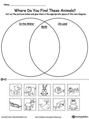 Grade 2 Venn Diagram Worksheets Norcold Refrigerator Wiring Animals In Water And On Land Sorting Categorizing Pinterest Kindergarten Preschool