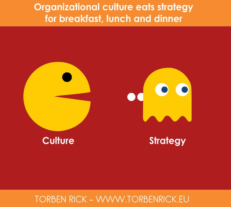 the management of organizational culture National and organizational cultures are quite different phenomena: national  cultures belong to anthropology, organizational cultures to sociology  management.