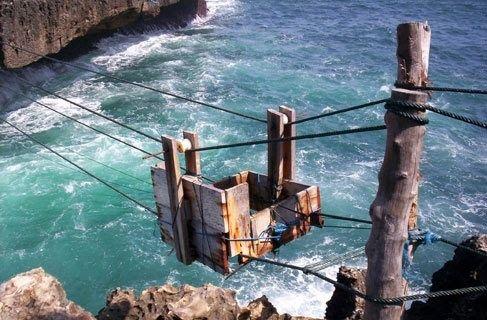 Pantai Sinden, Pantai Petualang Yang Penuh Pesona Di Gunungkidul