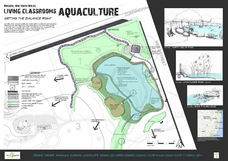 """Bingara """"Living Classrooms"""" Aquaculture Concept (Page 1 of 2) by Debbie Turner Semester 1 2014"""