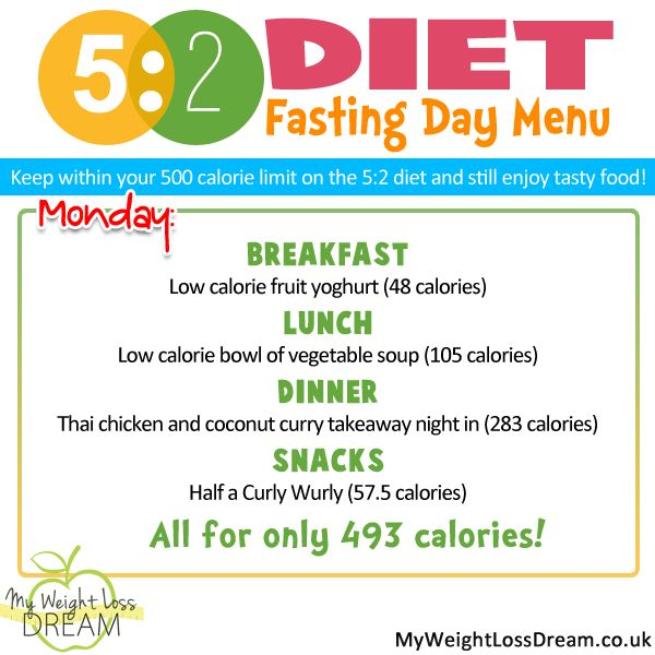 This week I have decided to dedicate it to the 5:2 diet and how some clever planning can give you amazing themed days for your fasting days. http://myweightlossdream.co.uk/monday-fasting-days-on-the-5-2-diet/ #weightloss #52diet