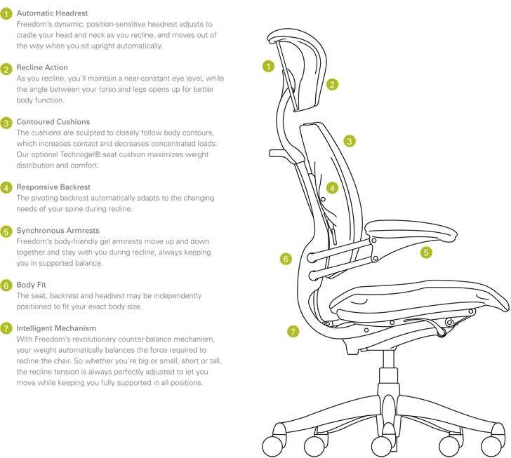 Plain Ergonomic Chair Diagram Office Chairs Inside Design Ideas