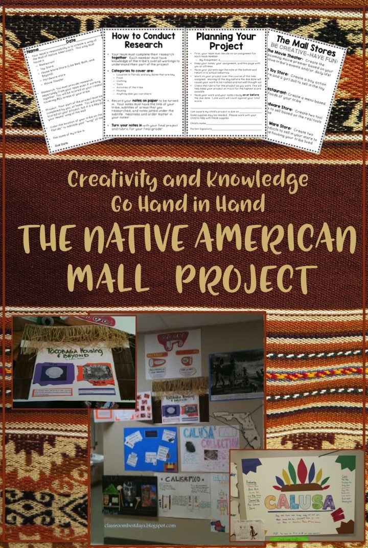Are you looking for a creative and fun way to learn about Native American Tribes and Nations?  Try out The Native American Mall Project.  This project can be completed in class or at home!  Easy to use and editable too!  Get it now at The Best Days!