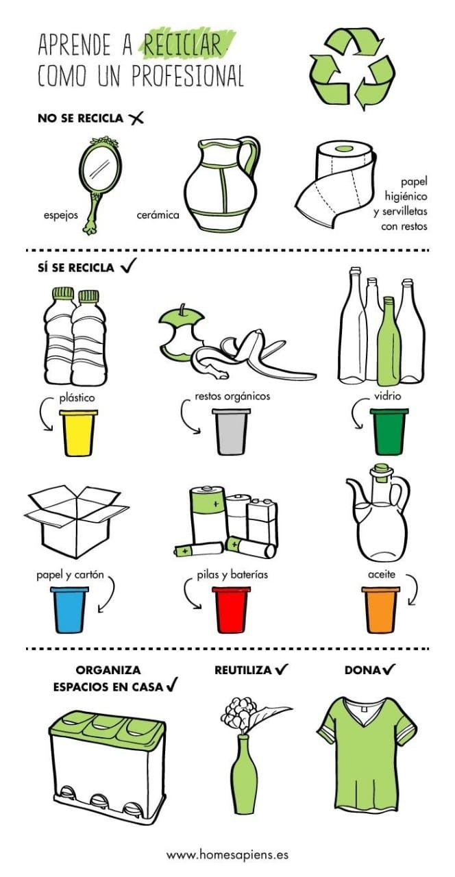 Here are 16 awesome ideas for diy Christmas decorations. You can get the whole tutorials of each project. Recycling Facts, Green Life, Save The Planet, Sustainable Living, Zero Waste, Clean House, Cleaning Hacks, Helpful Hints, Planets