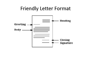 friendly letters primary teachingteaching writingteaching resourcesfriendly