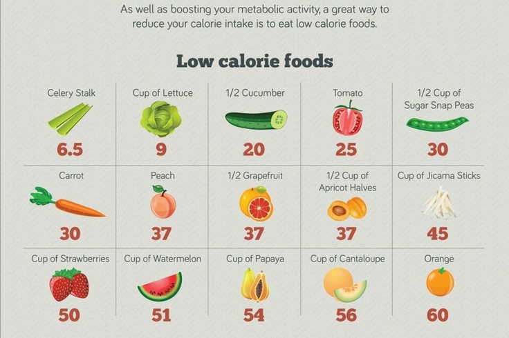 Download this Low Calorie Food picture