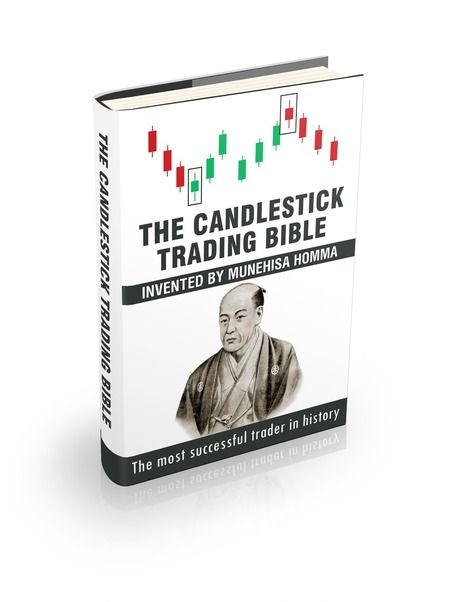 The Candlestick Trading Bible Pdf Free Download The Candlestick
