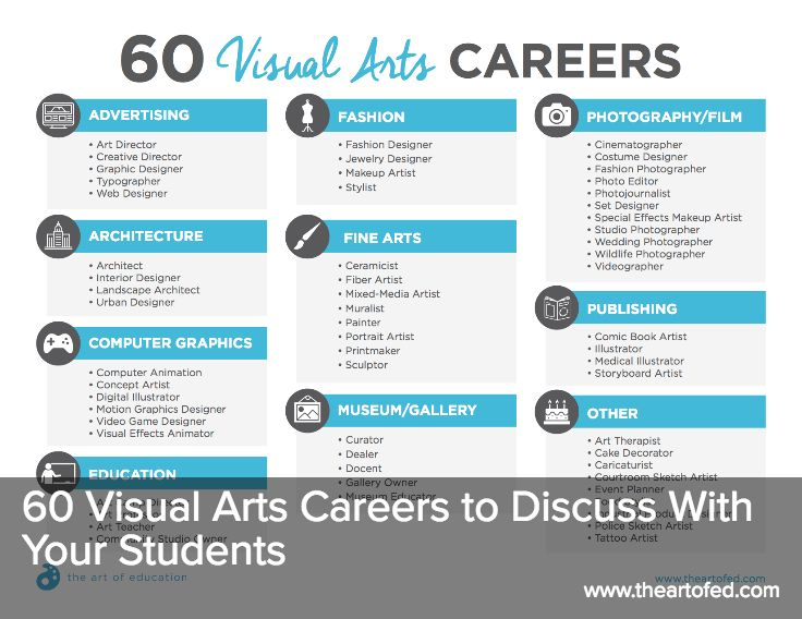 262 best ART CAREERS UNIT 8th images on Pinterest Art careers Art