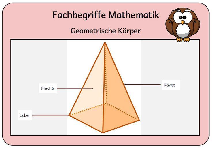 101 best MatheGeometrie images on Pinterest   Schools, 2nd grades ...