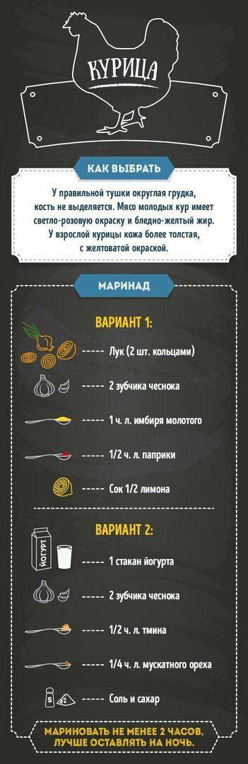 Лариса Мозгачёва