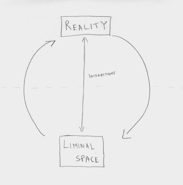 1000  images about liminal space  u0026 instructional design on