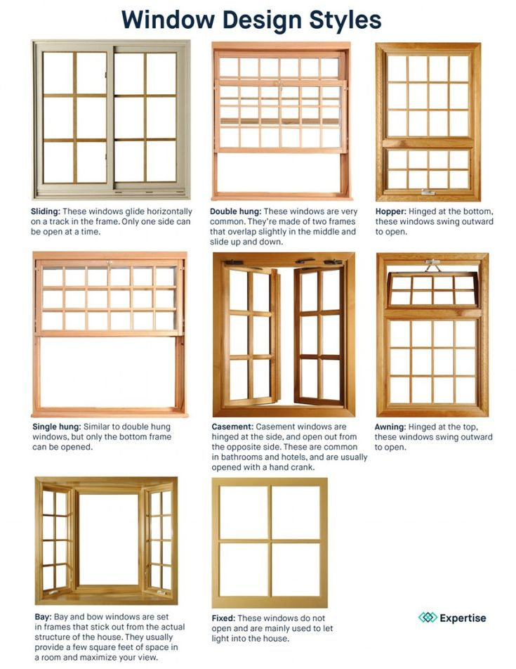 25 Best Ideas About Double Hung Windows On Pinterest