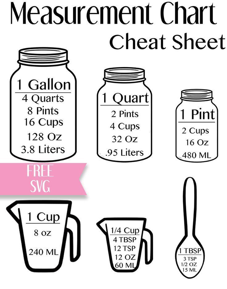Download Measurement Chart Cheat Sheet SVG Free Download | Kitchen ...