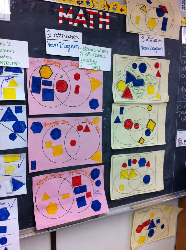 Sorting by 2 & 3 Attributes {Math Huddle}