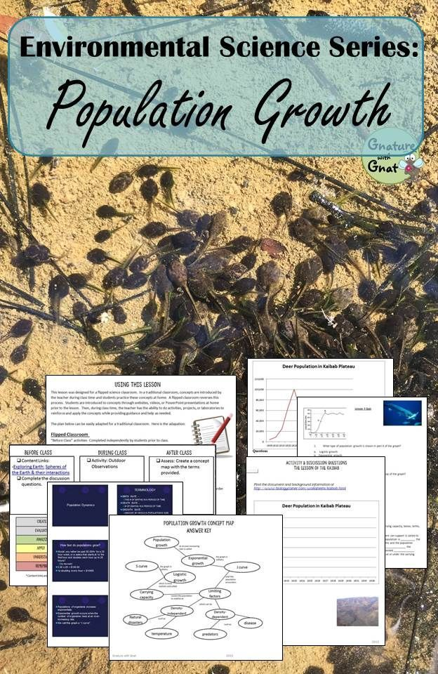 This environmental science lesson and activity is a great introduction to population growth, exponential growth, limiting factors, and carrying capacity. Perfect for an Earth Day lesson!
