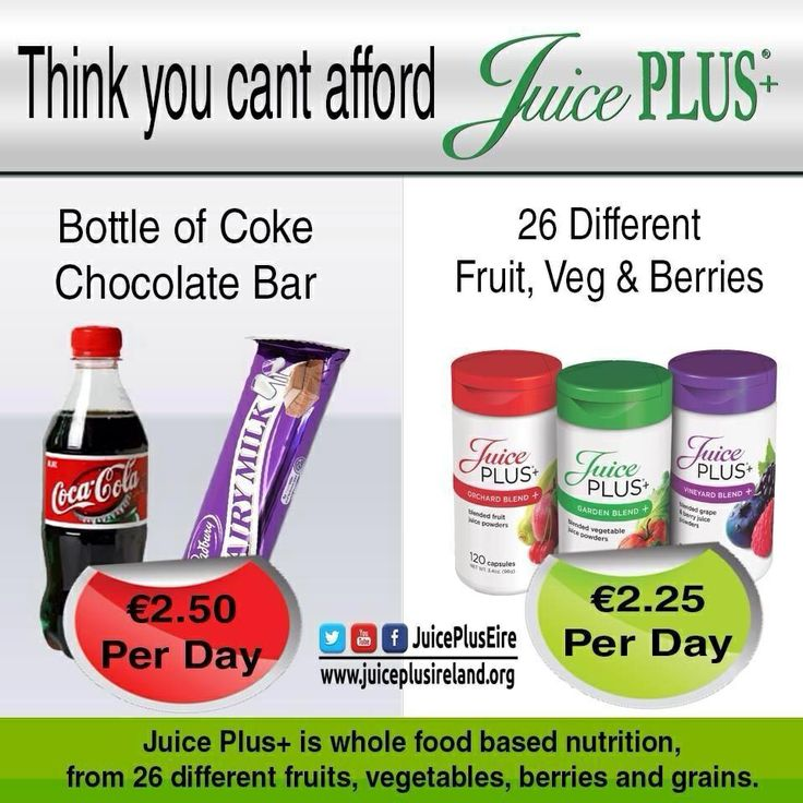 juice plus is more cost effective with nutritional value inexpensive juicing pinterest. Black Bedroom Furniture Sets. Home Design Ideas