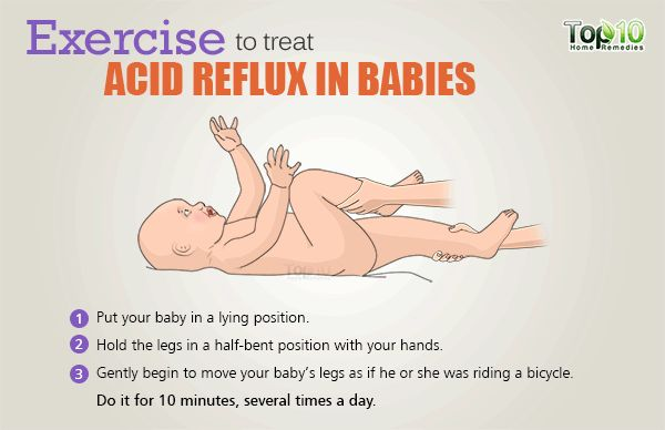 bicycling exercise for baby acid reflux