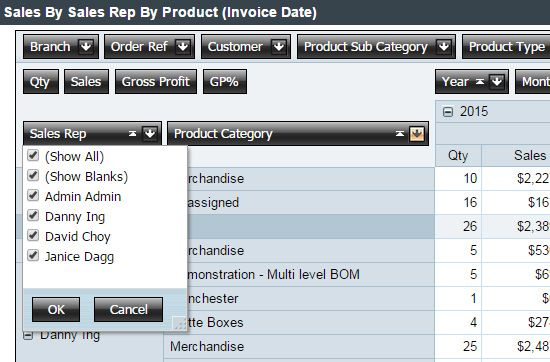 Rich product information management. Data mining - Forecasting & Reporting Cin7