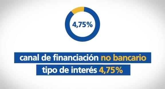 El Fondo Apoyo a Empresas de CESCE es un canal de financiación no bancario con un tipo de interés del 4'75%