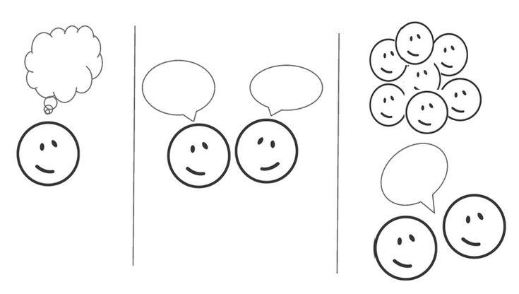 EPA – en struktur för kooperativt lärande | Förstelärare i Svedala