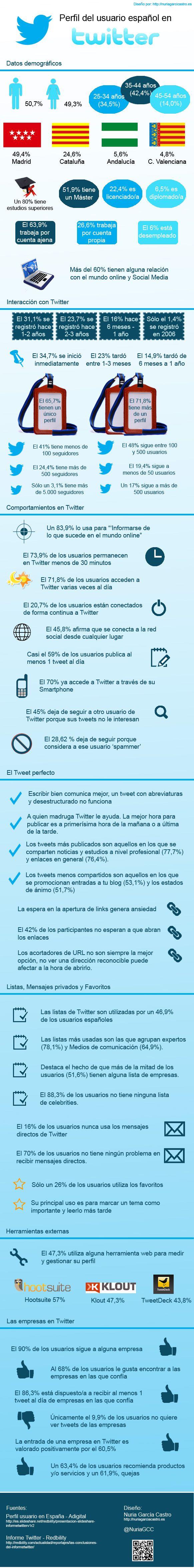 #Infografía sobre el perfil del usuario español en #Twitter. Por @Nuria B García