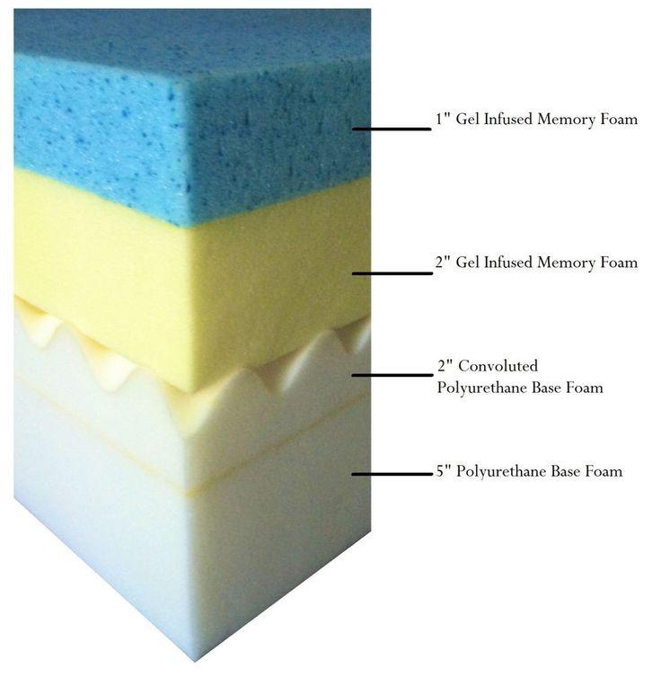 10 New Cool Refresh Gel Infused Memory Foam Medium Firm Full Size Mattress Rand