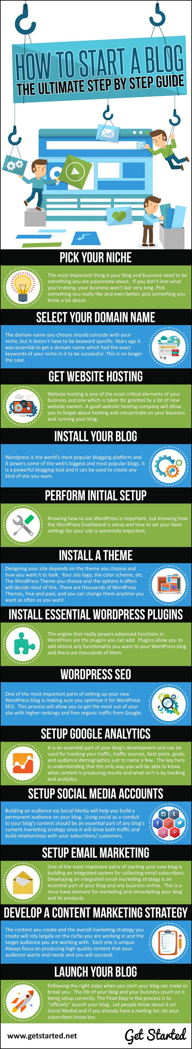How to Start a Blog: The Ultimate Step by Step Guide. Learn how to start a blog the right way in the next 30 days with the Authority Blueprint here at GetStarted.net.