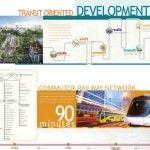 Citra Maja Raya Transit Oriented Development.