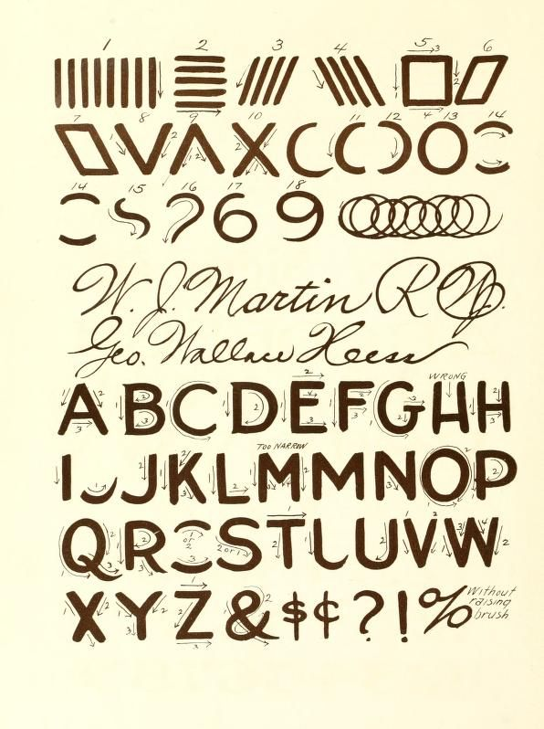 69 best signwriting literature of old images on pinterest hand one hundred alphabets for the show card writer malvernweather Gallery