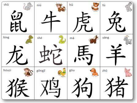 Le jeu de mémory des signes astrologiques chinois.