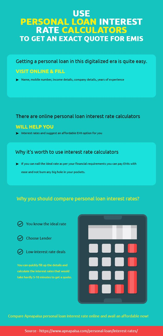 Use Personal Loan Interest Rate Calculators To Get An Exact Quote For Emis Personal Loans Loan Loan Interest Rates