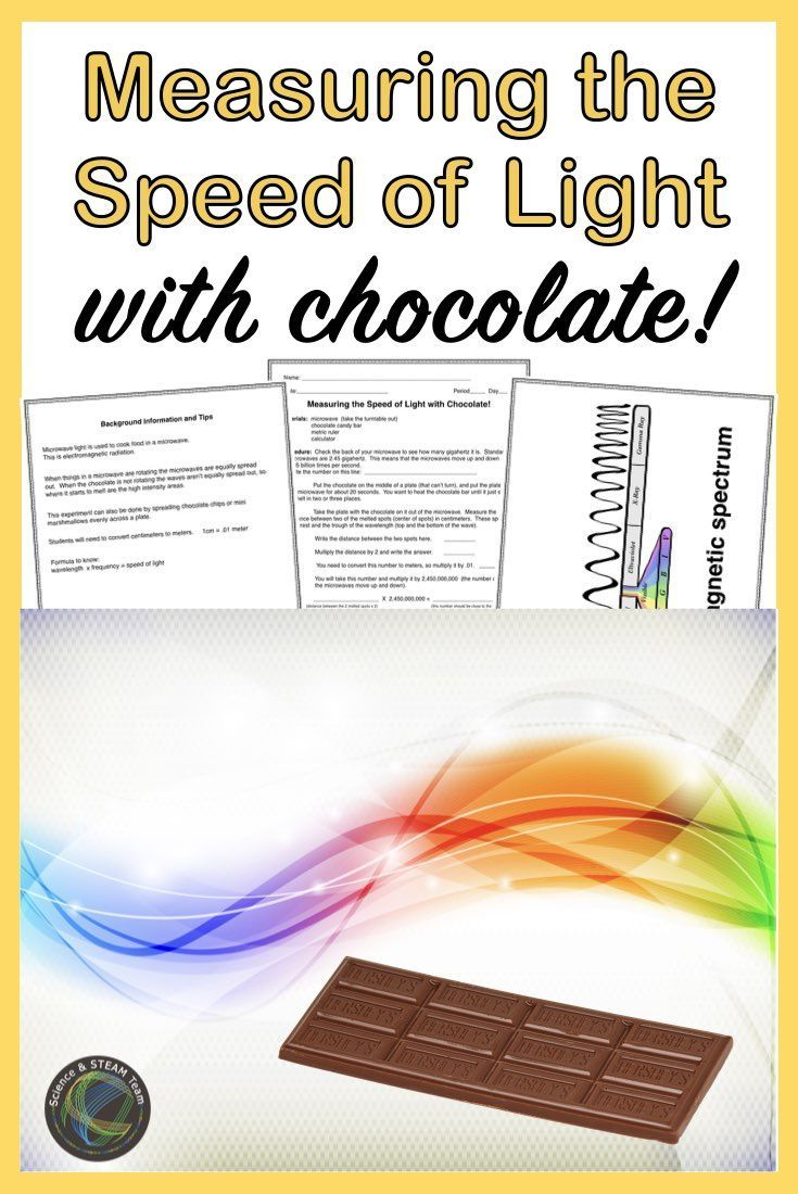 Measuring The Speed Of Light With Chocolate In 2020 Cool Science Experiments Light Science Middle School Science Resources