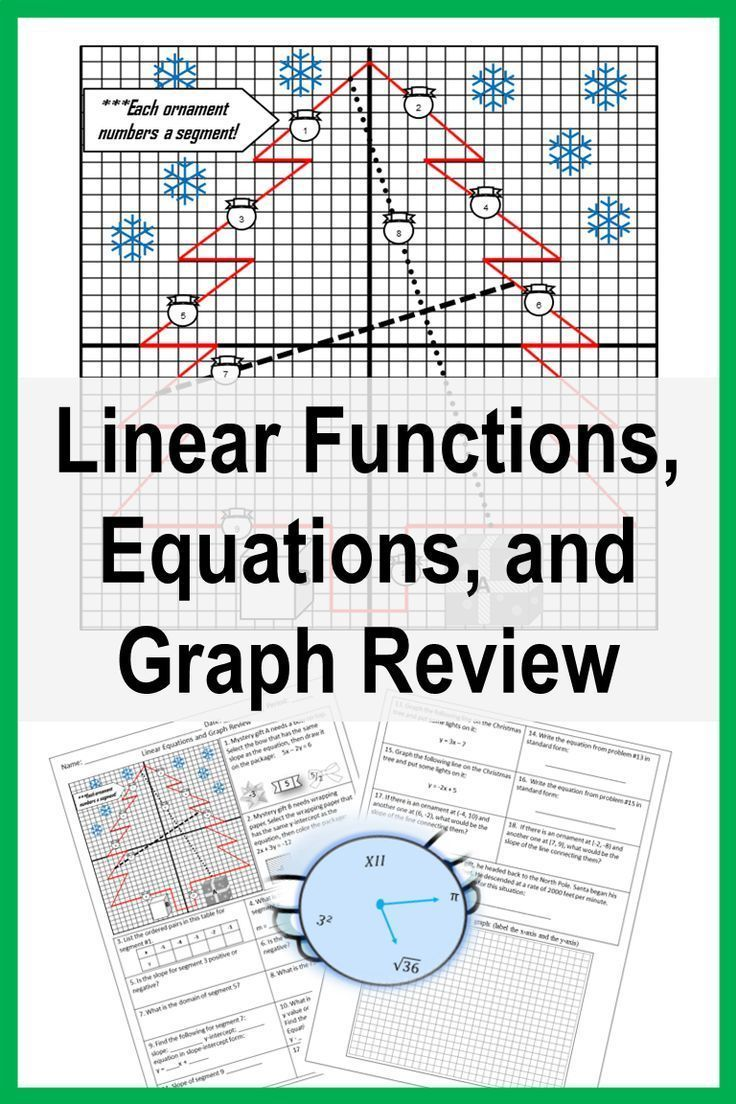 This linear functions activity is a review of writing