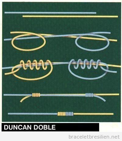 Bracelet, comment réaliser un noeud Duncan