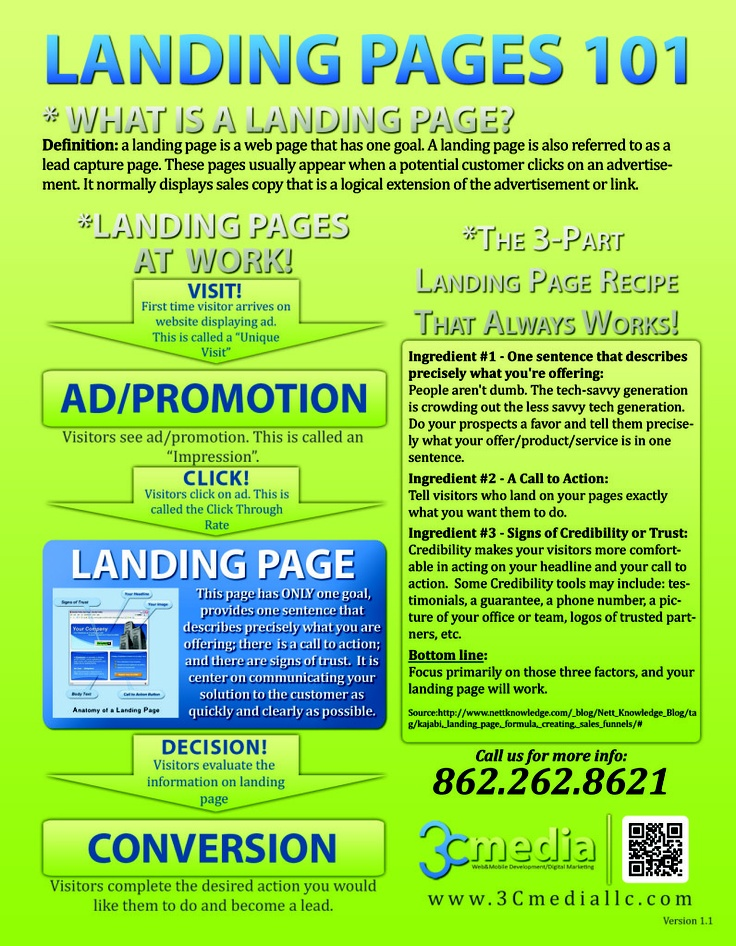 Infographic: Landing Pages 101 #infographic #website #ecommerce