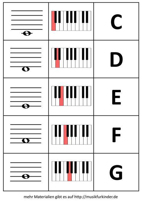 zum kostenlosen Download und Gebrauch. viele Anregungen für Musik in Schule und Familie gibt es bei musikfurkinder.de!