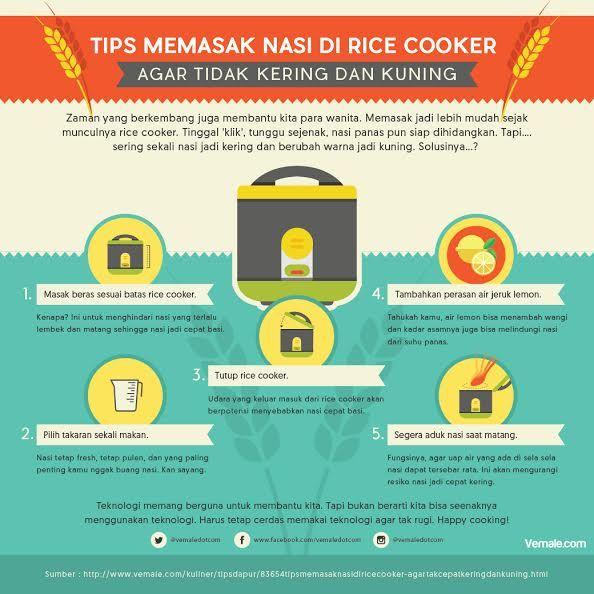 Masak nasi di rice cooker emang tricky. Nih, sedikit tips agar nasi yang kamu masak di rice cooker nggak kering dan kuning.  #Vemaledotcom #VemaleGrafis