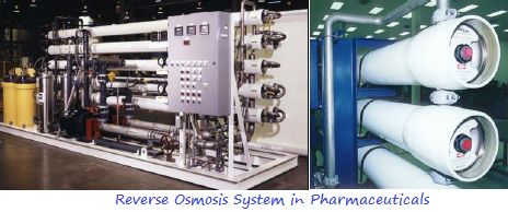 Reverse Osmosis (RO) System for Water Purification - by www.pharmaguideline.com