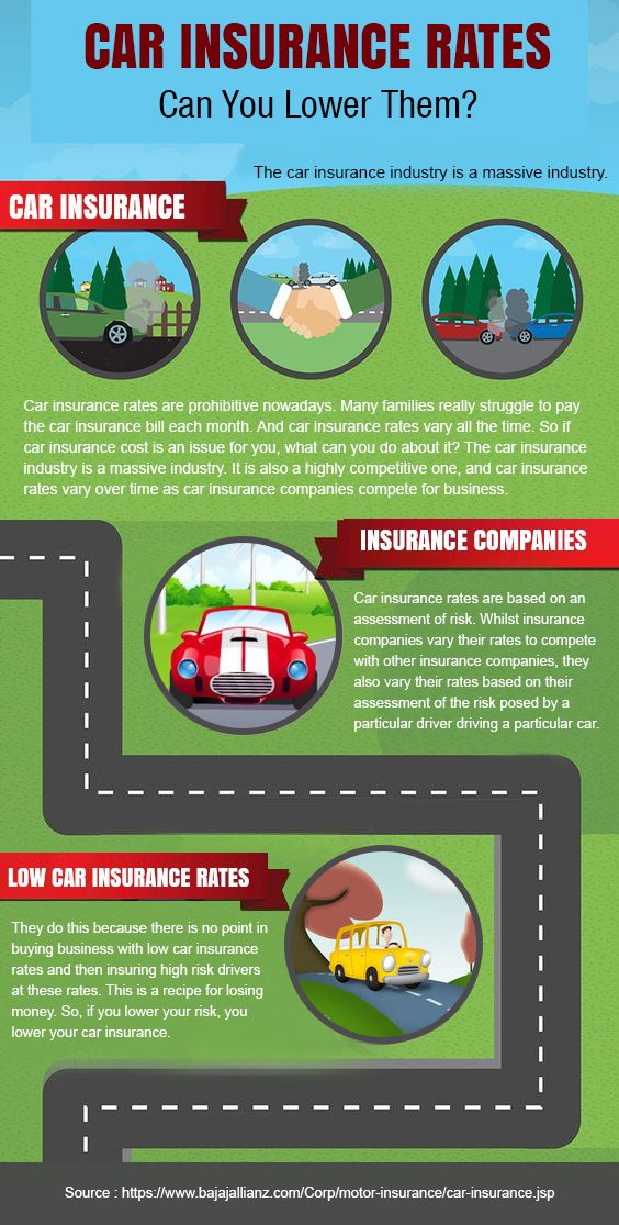 Buy or renew car insurance policies online. Buy car insurance policy in easy steps. Get 24x7 spot assistance cover Car Insurance policy. Visit more information: https://www.bajajallianz.com/Corp/motor-insurance/car-insurance.jsp