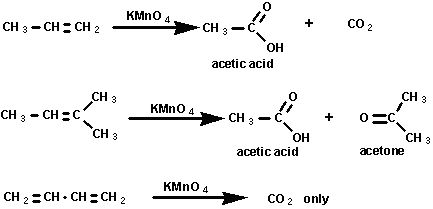 oxidation of cyclohexanone to adipic acid essay The technology relates in part to biological methods for producing adipic acid and oxidation of a cyclohexanone mention essay from.