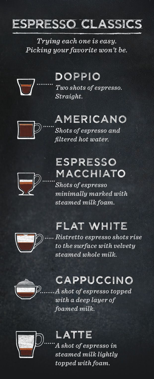 espresso classics trying each one is easy picking your
