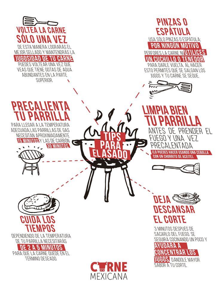 INFOGRAFÍA: TIPS PARA TU ASADO 2 | Carne Mexicana