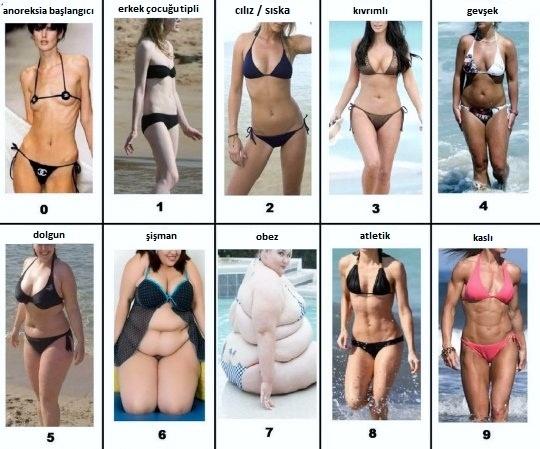 kadın vücut tipleri - women body types