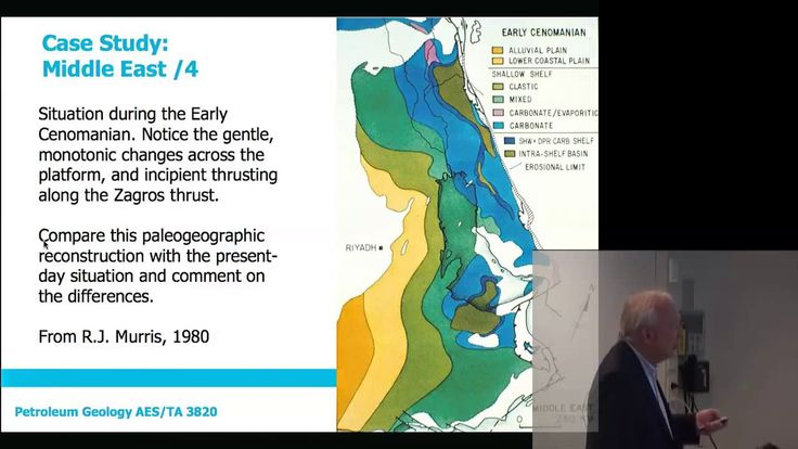 Petroleum geology part2 basin type and their