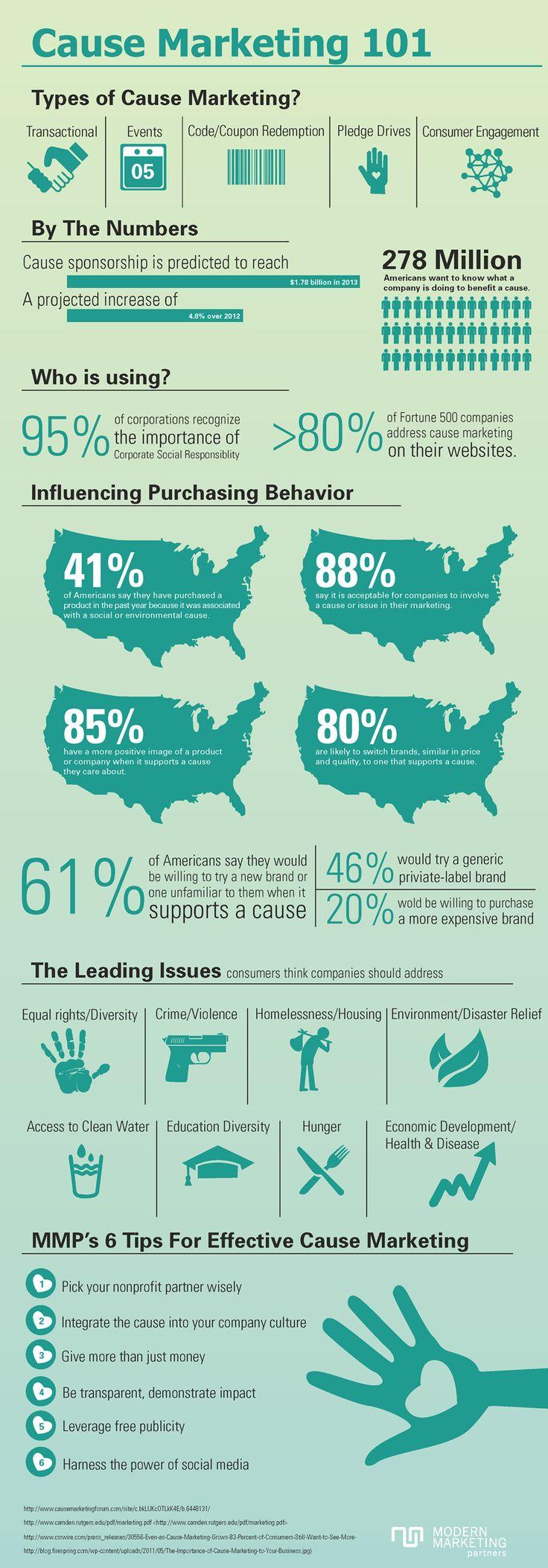 CSR & Cause Marketing Case Studies | Cone — Cone ...